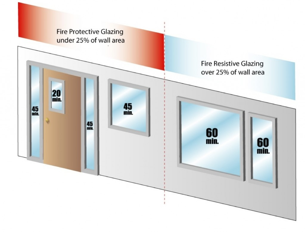 Fire rated glazing in 1 hour exit corridors safe glass for 1 hr rated door